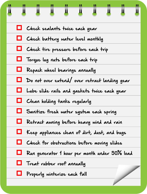 5 min checklist