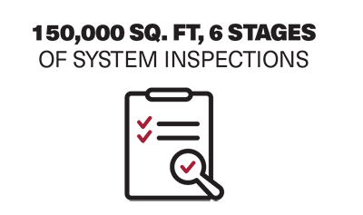 About Inspection Facility