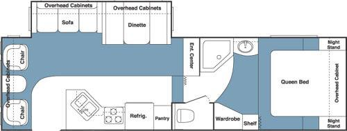 Floorplan - 2004 Keystone RV Outback 28FRL-S