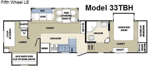 Floorplan - 2008 Forest River RV Cardinal LE 33TBH