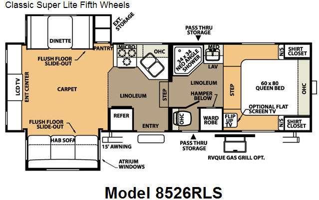 Floorplan - 2008 Forest River RV Flagstaff Classic Super Lite 8526RLS