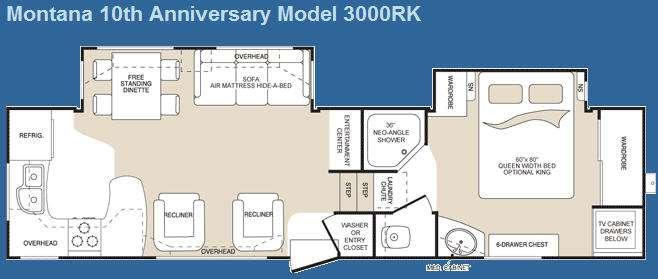 Floorplan - 2008 Keystone RV Montana 10th Anniversary Limited Edition 3000RK