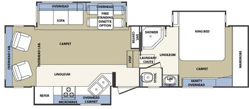 Floorplan - 2005 Forest River RV Cardinal 29 TS