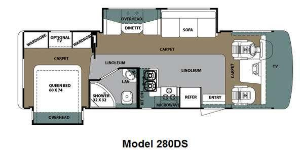Floorplan - 2013 Forest River RV Georgetown 280DSF