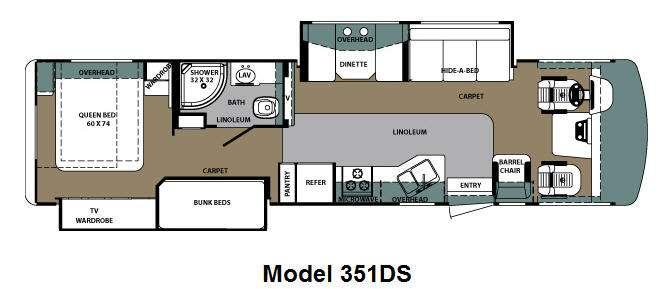 Floorplan - 2014 Forest River RV Georgetown 351DSF