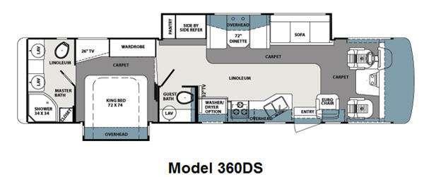 Floorplan - 2014 Forest River RV Georgetown XL 360DSF