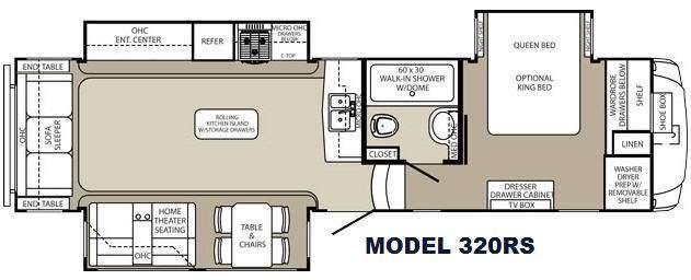 Floorplan - 2015 Palomino Columbus F320RS