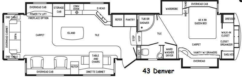Floorplan - 2016 DRV Luxury Suites Elite Suites 43 Denver
