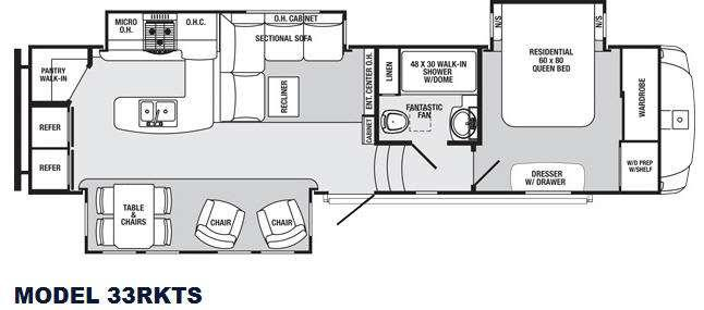 Sabre 33RKTS Floorplan Image