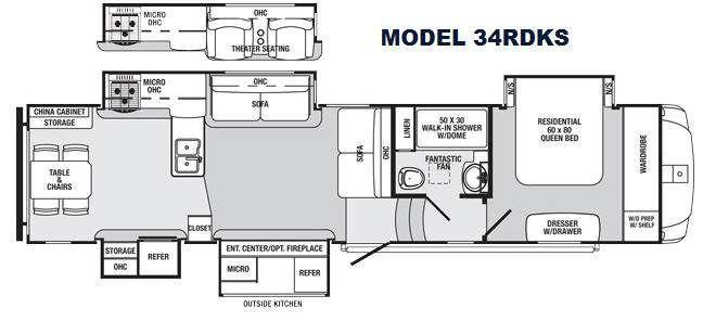Sabre 34RDKS Floorplan Image