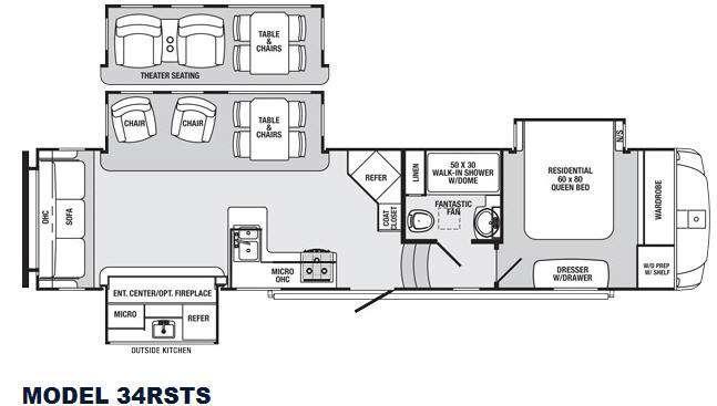 Sabre 34RSTS Floorplan Image