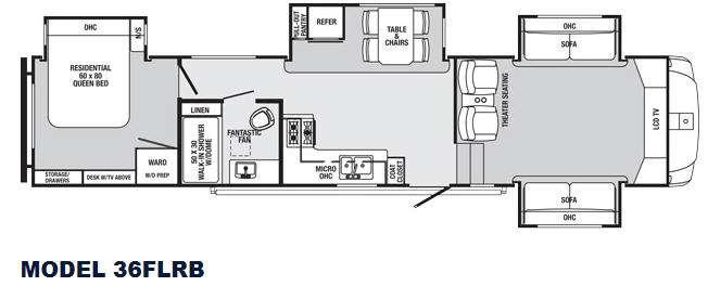 Sabre 36FLRB Floorplan Image