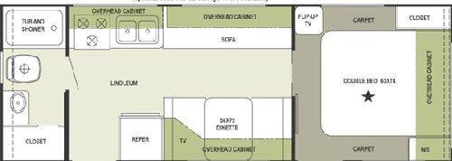 Floorplan - 2005 Forest River RV Flagstaff 25 D