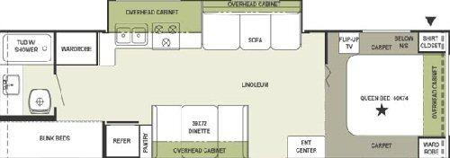 Floorplan - 2005 Forest River RV Flagstaff 829 BHSS