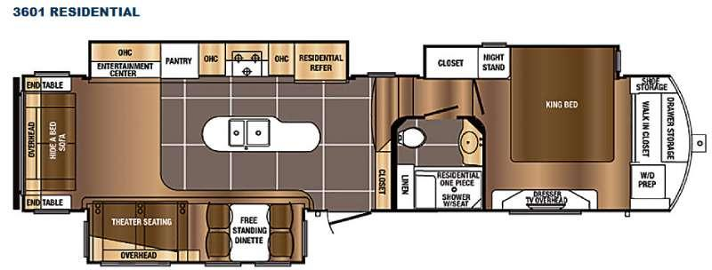 Floorplan - 2017 Prime Time RV Sanibel 3601