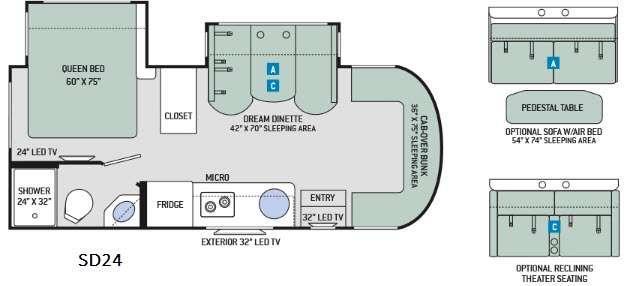 Synergy SD24 Floorplan Image