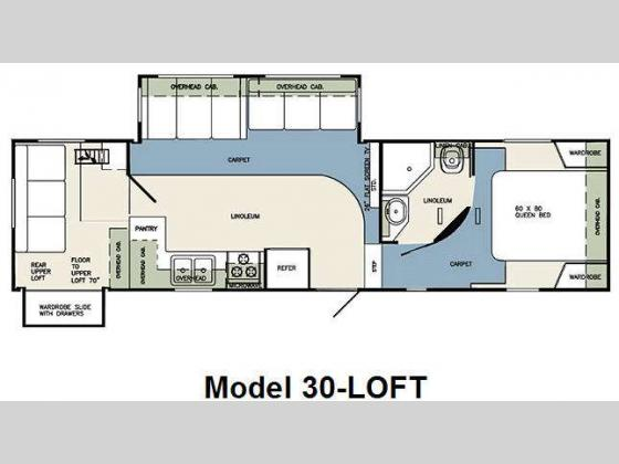 Used 2009 Forest River Rv Wildcat 30 Loft Fifth Wheel At