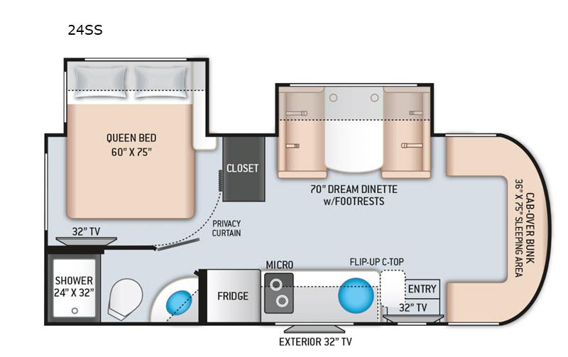 Synergy Sprinter 24SS | Motor Home Class C - Diesel