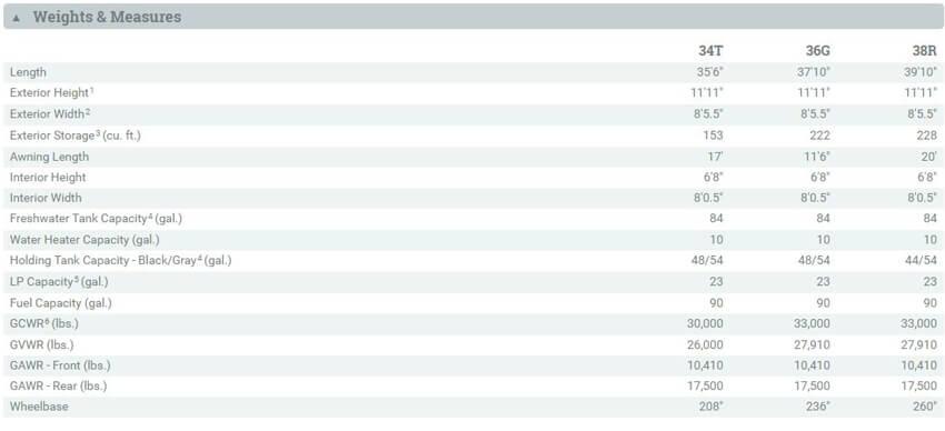 Winnebago Forza Specification Table