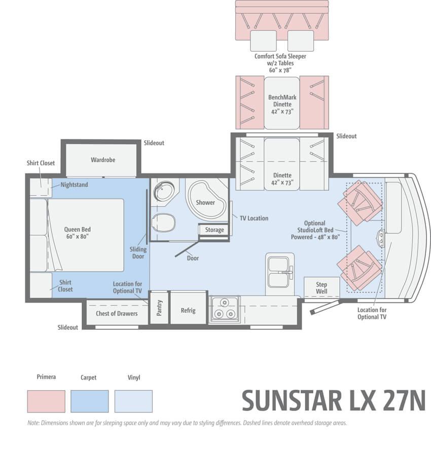 Itsasca Sunstar LX 27N