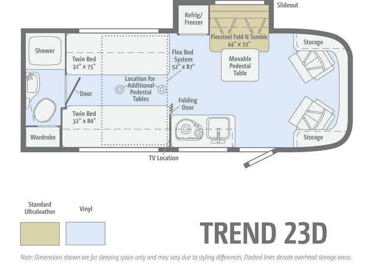 Trend 23D