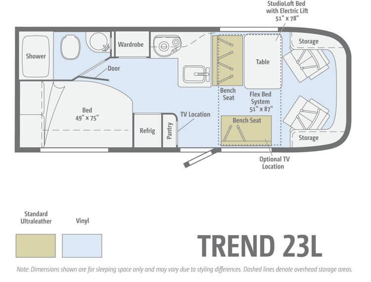 Winnebago Trend 23L